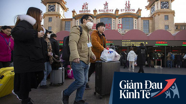 China's tourism industry amid